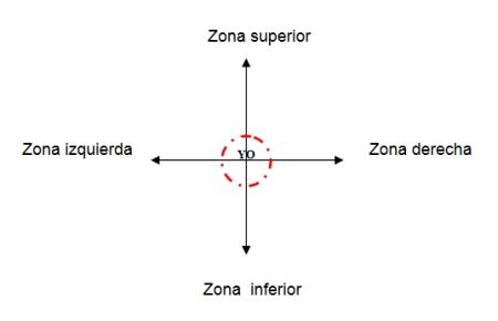 Qu es La Conciencia Multidimensional?